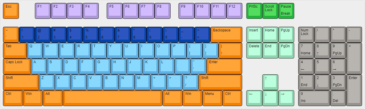 ANSI Layout Keyboard with Colored Key Clusters