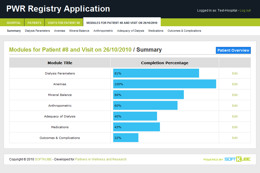 A summary view showing completion percentages for all information modules.