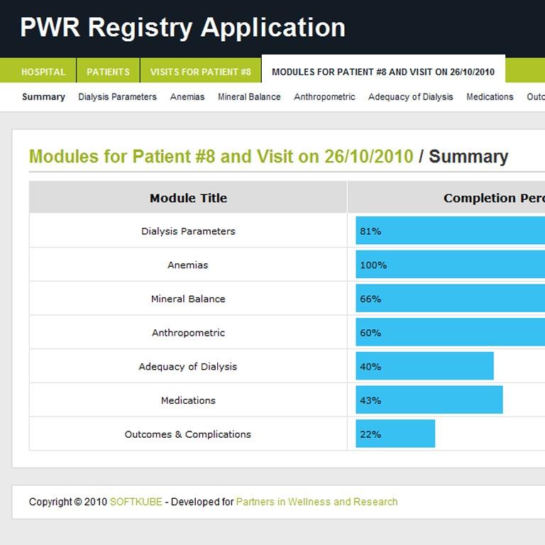 Kidney Registry